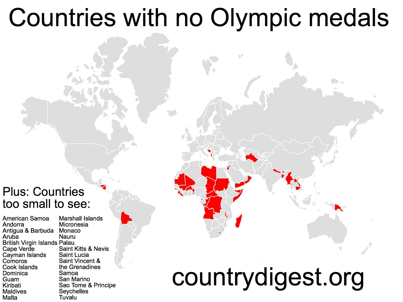 Countries that have never won an Olympic medal