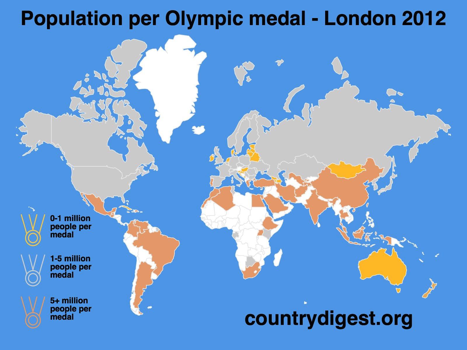 olympic-medals-per-capita