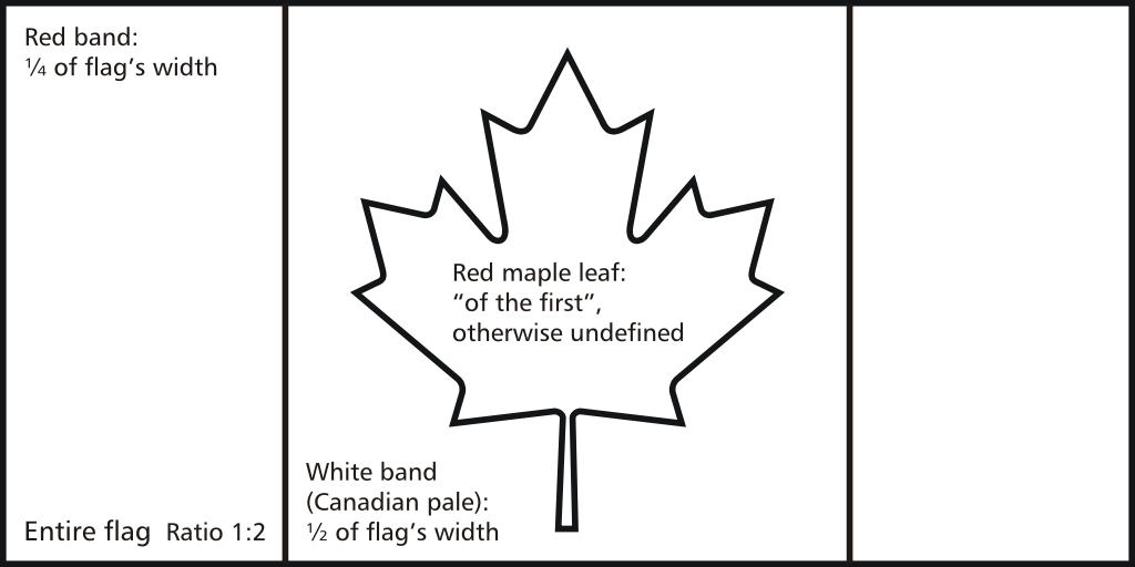 Canada flag construction sheet