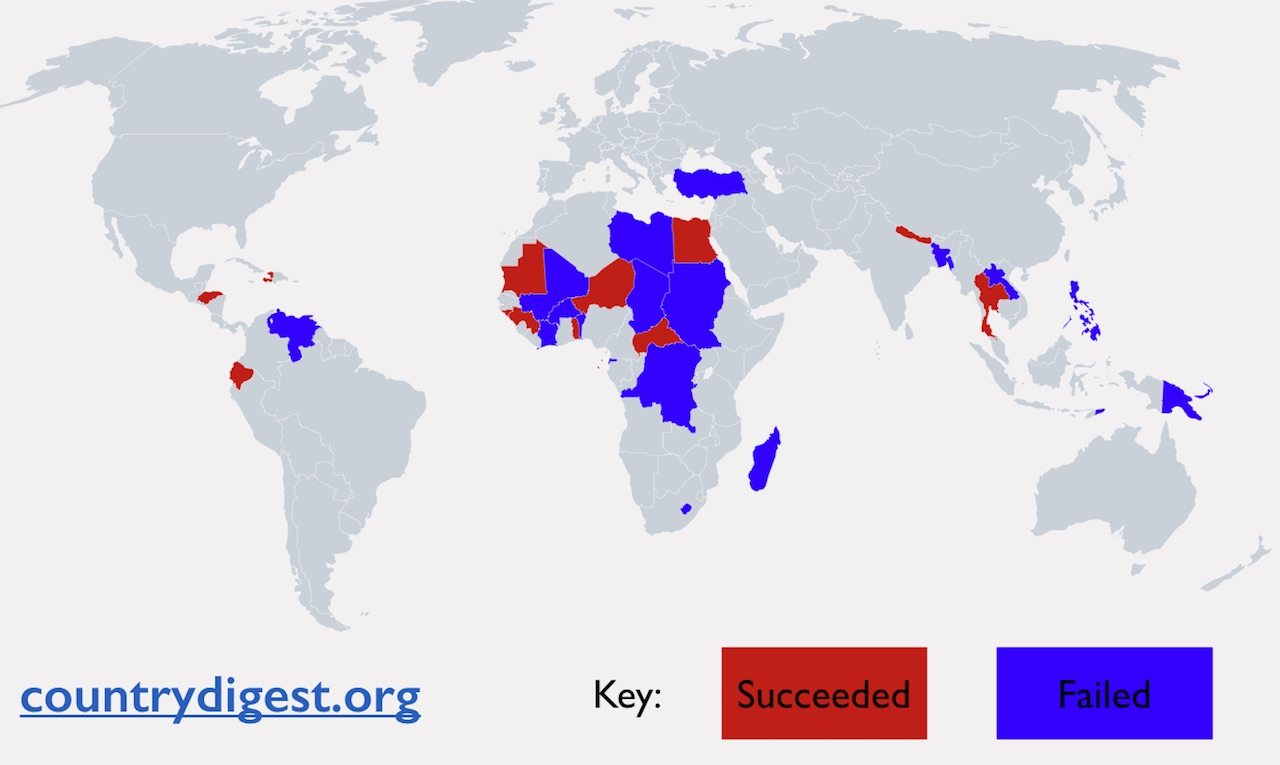 Map of coups since 2000